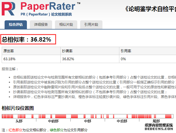 paperrater检测报告结果